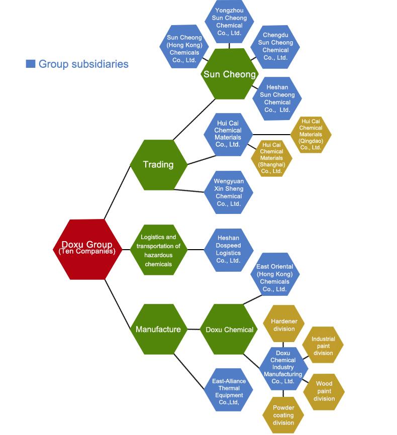 公司架构图英文.jpg